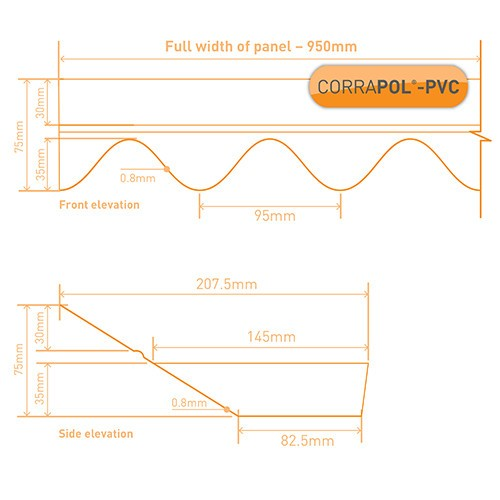 Corrugated PVC Wall Flashing Technical