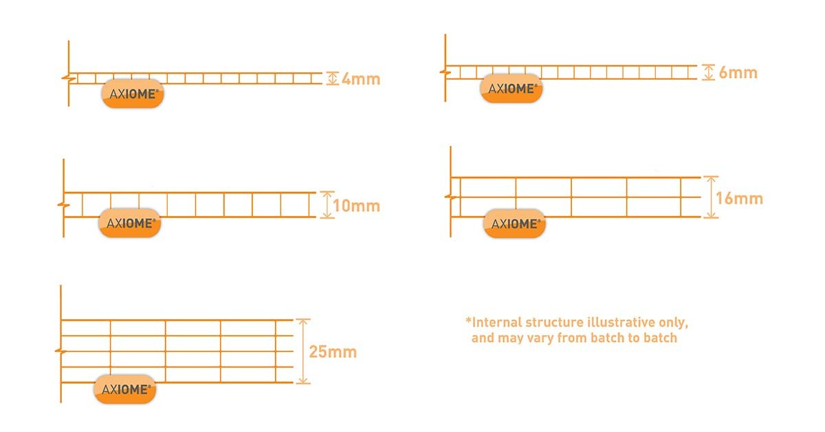 Comparison of polycarbonate sheet thicknesses.