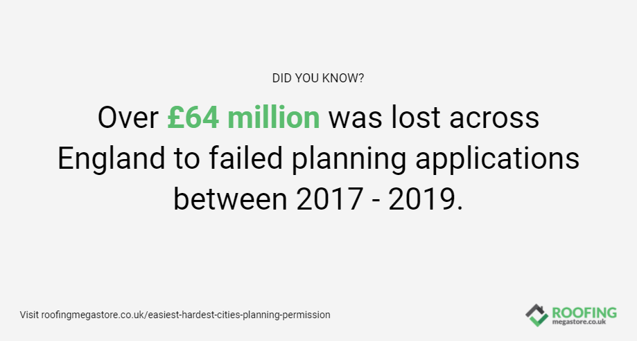 Did you know? Over £64 million was lost across England to failed planning applications between 2017 - 2019.